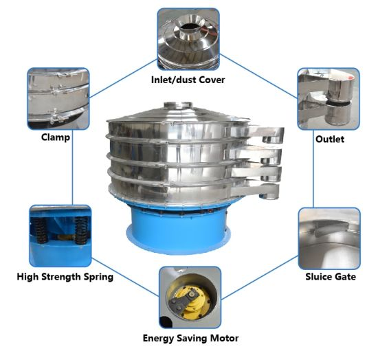 Industrial Powder and Pellet Material Circular Rotary Vibrating Sieve