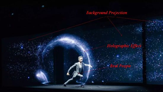 Stage Show 3D Holographic System Mesh Screen Big Size