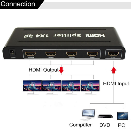 Samsung LG LCD Screen 46 49 55inch 1X4 HDMI Splitter