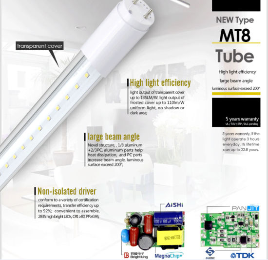 Energy-Saving Upgraded Tube LED T8 Fixture Without Ballast with Ce RoHS Ies pictures & photos