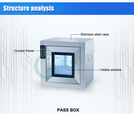 Factory Direct Sales Clean Transfer Window Dynamic Pass Box pictures & photos