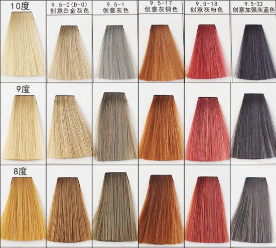 China OEM/ODM Color Chart - China Hair Color, Hair Dye for Men