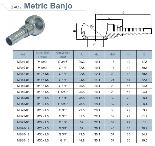 Metric Hydraulic Fitting for Hydraulic Cylinder pictures & photos