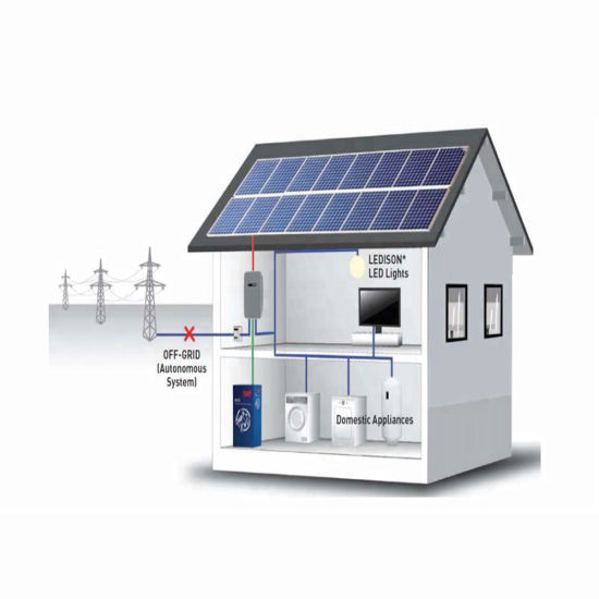 Solar Panel Energy System 3K 4kw 5kw 6kw 8kw with Grid Tie Huawei Sungrow  Ginlong Inverter