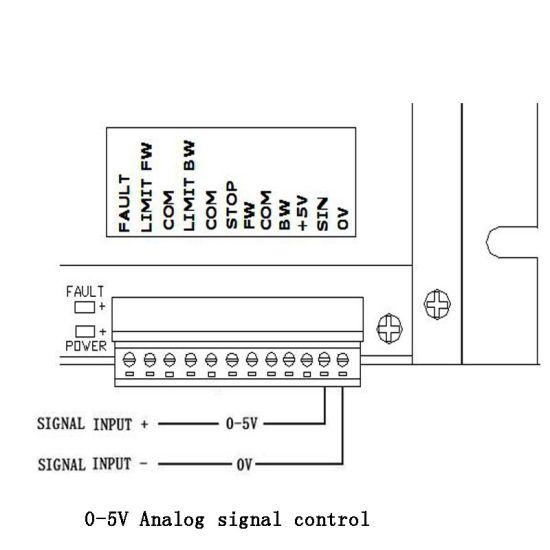 24V 600W Forward Reverse Brushed DC Motor Controller 100A