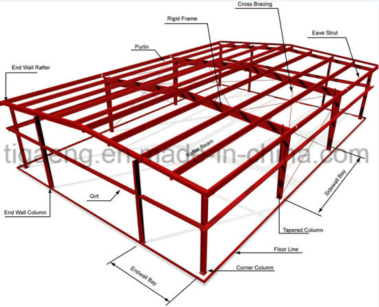 China Factory Price Recyclable Steel Structure Workshop