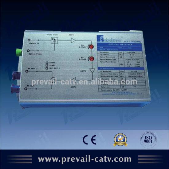 FTTH Mini Node Optical Receiver (WR1002RC) AA