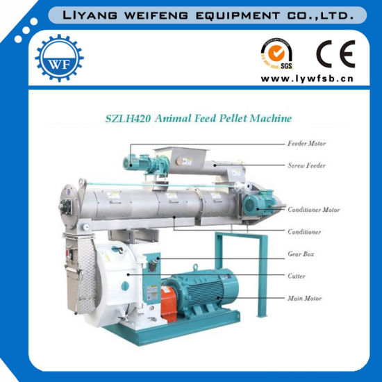 High Quality Animal Feed Pellet Mill pictures & photos
