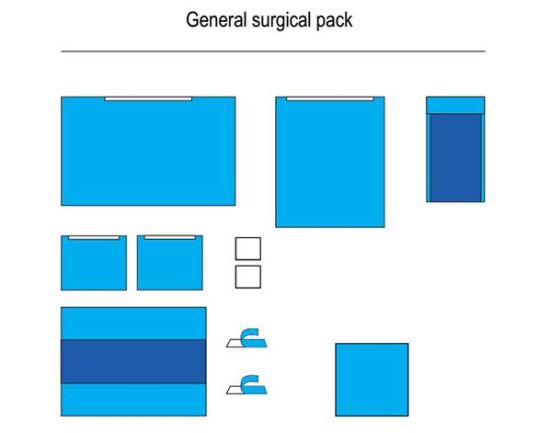 Disposable Anti Bacteria Universal General Surgical Pack pictures & photos