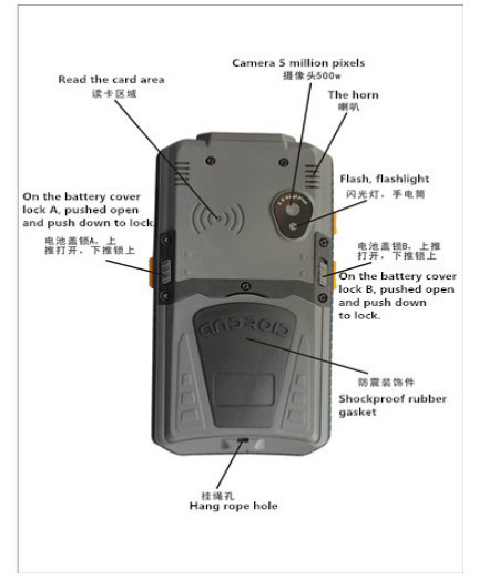 Dual Core 1.2GHz Wif+GPS+Camera Waterproof Multi-Function PDA RFID Reader pictures & photos