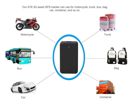 3G GPS Tracker Car Tracking Magnetic Standby Waterproof Google APP pictures & photos