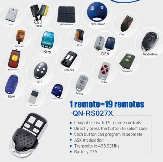 for Beninca/ Bft 4 Button Rolling Code Small Radio Remote Transmitter Qn-RS027X pictures & photos