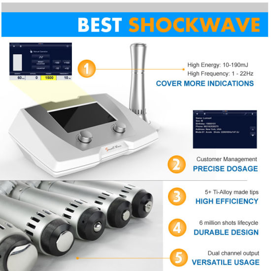 Portable Eswt Device Shock Wave Therapy Equipment for Muscular Pain pictures & photos
