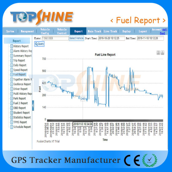 China Real Time GPS GSM GPRS01 Tracking System Platform with