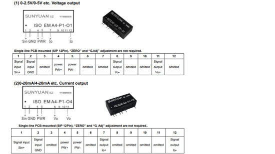 China DC Current/Voltage Isolated Amplifier IC - China DC Voltage