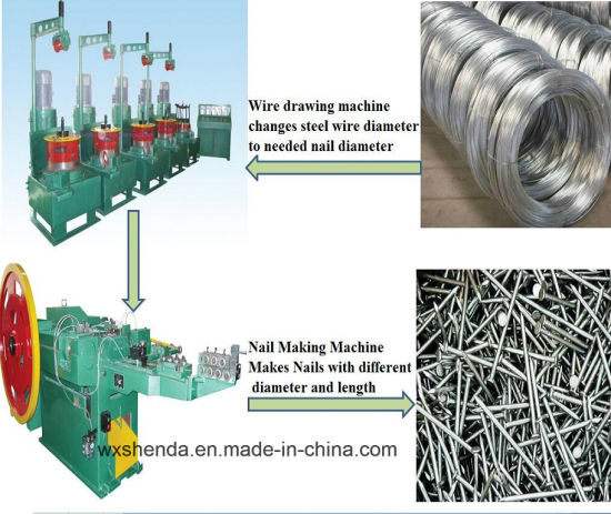Manufacture industrial wire nails