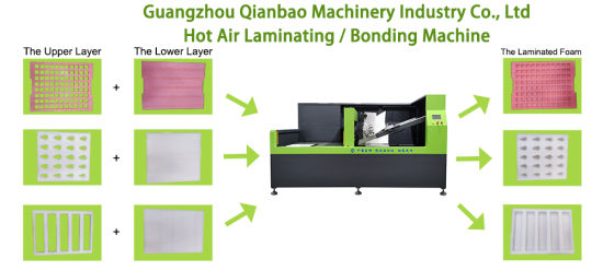 EPE Foam Hot Air Laminating Machine for EPE, XPE, IXPE, EPP, EPS, EVA Foam