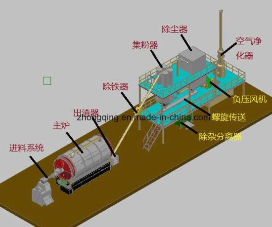 China Environmentally Friendly Waste Tyre Pyrolysis Plant