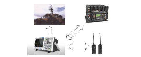 4945B/C Radio Communications Test Set