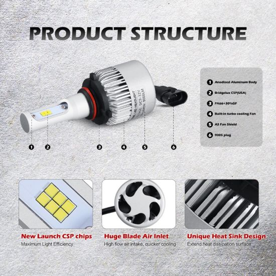 S2 Csp 8000lm H1 Headlight Bulb LED pictures & photos