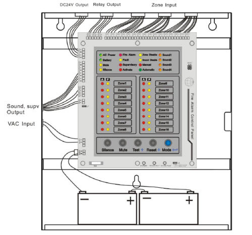China 4 Zone Fire Alarm System Control Panel For Smoke Detectors