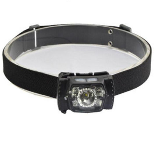 Hot Sale New Style Headlamp Flashlight pictures & photos