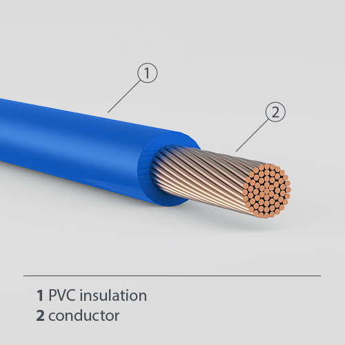 Flex Pvc Insulated Cable : China h v r flexible pvc insulated electric cable and