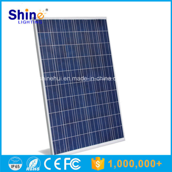 [Hot Item] Best Price 100-300 Watts Mono Poly Solar Panel with 25 Years  Warranty