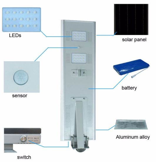 High Power Adjustable 80W Solar LED Street Light pictures & photos