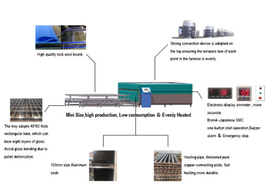 The New Technology Energy-Saving Automatic Laminating Glass Producing Machine for Laminated Glass EVA Film pictures & photos
