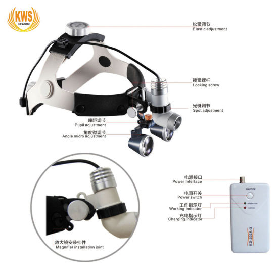 AC /DC Type 3W LED Oral Head Light &Magnification Loupe pictures & photos