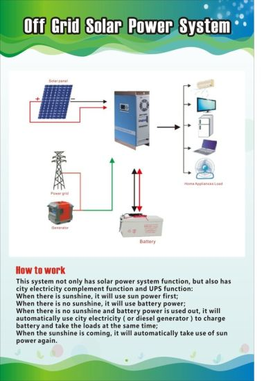 High Quality Home Solar Power System 10kw Complete Set, Solar Panel System with Cheap Price pictures & photos