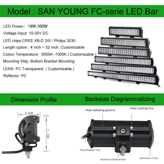 3 Row LED Light Bar for Truck Roof Triple Row LED Light Bar Car pictures & photos