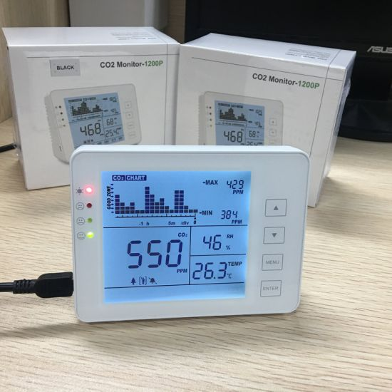 Temperature and Relative Humidity Carbon Dioxide Detector for Home Office Indoor CO2 Meter Air Quality Monitor
