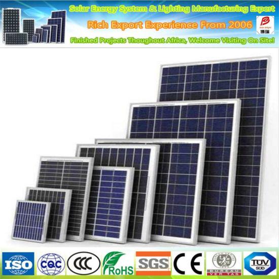 High Efficiency Monocrystalline 350W Photovoltaic Panel Cheap Solar Panel