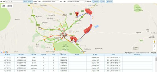 Powerful GPS Tracking System with Server Rental Service pictures & photos