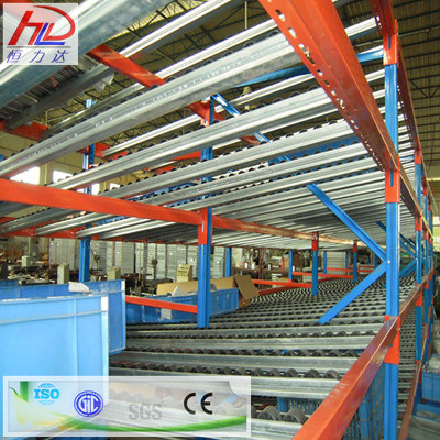 Warehouse Storage Pallet Flow Metal Racking pictures & photos