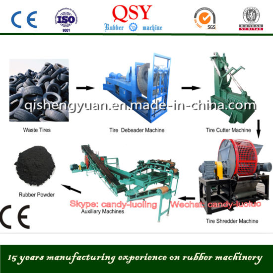 Full Automatic Waste Tire Recycle Machines