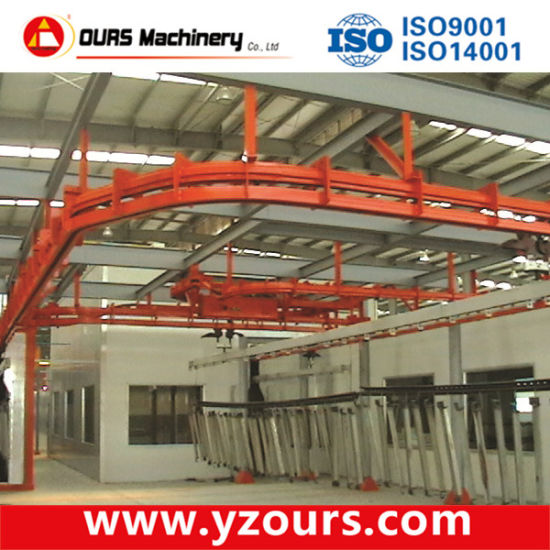 Best Powder Coating System with Auto Powder Coating Gun pictures & photos