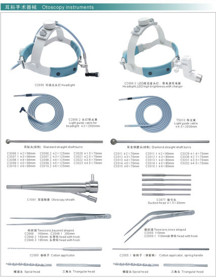 Otoscopy Instruments, Otoscope, Middle Ear Forceps 70mm pictures & photos