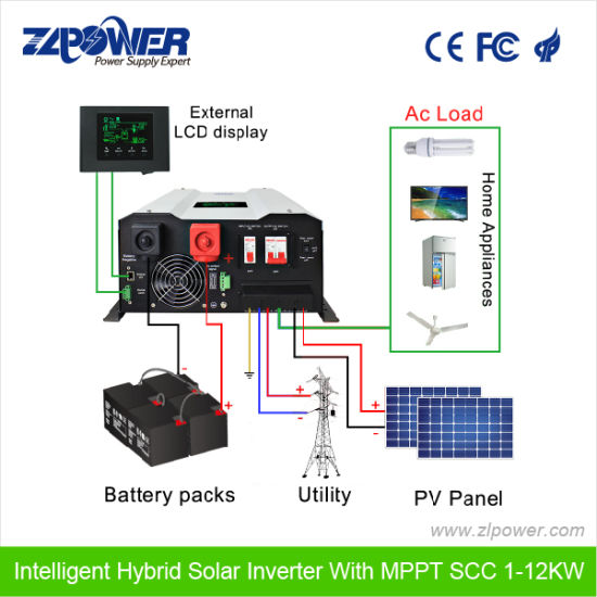 Pure Sine Wave Hybrid Charger Solar Inverter MPPT Scc GS1000W-3000W pictures & photos