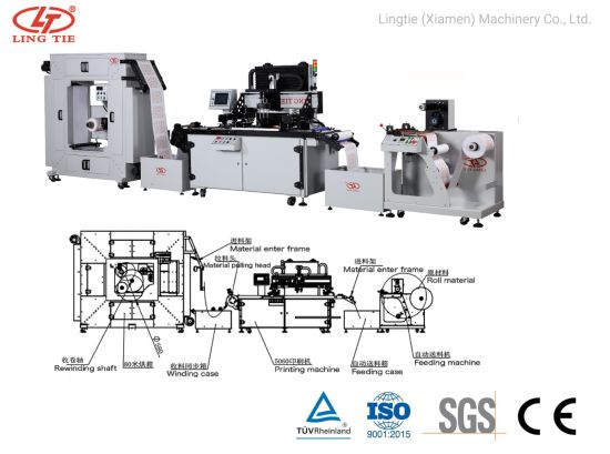 Automatic Roll to Roll Silk Screen Printing Machine for Nameplate Panel, FPC, IMD, Frid, Heat Transfer Label