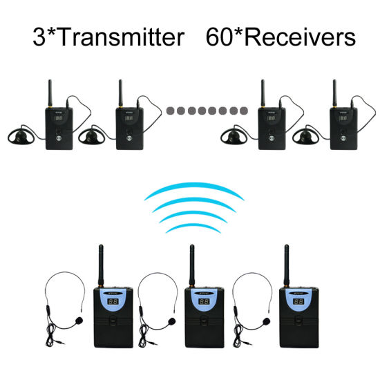 Professional Tp-Wireless Tour Guide System (3 transmitters and 60 receivers)