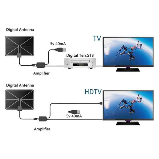 High Quality Antenna for TV Without Cable