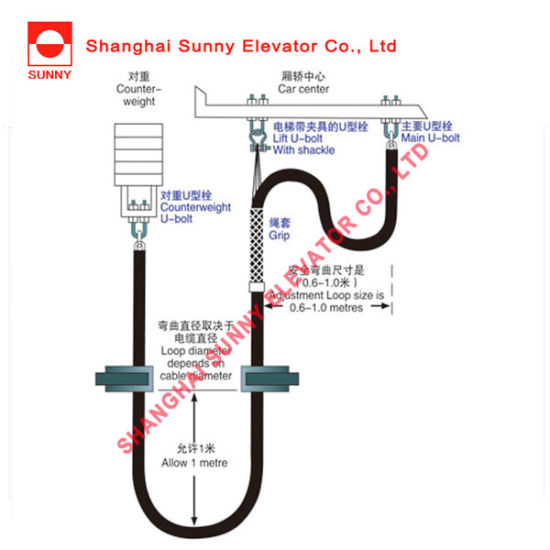 Elevator Balance Compensating Chain (SN-WFBS) pictures & photos