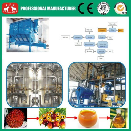 Mini Palm Oil Mill Equipment pictures & photos