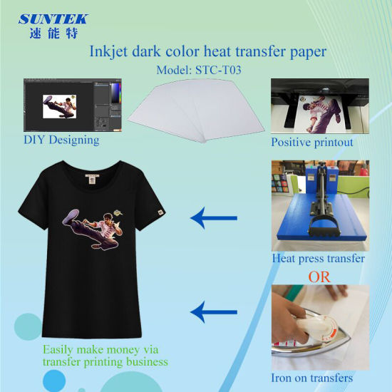 192GSM Inkjet T-Shirt Transfer Printing Paper for Dark Fabrics (STC-T03) pictures & photos