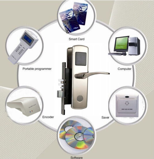 China National Standard Master Key Rfid Hotel Door Lock System