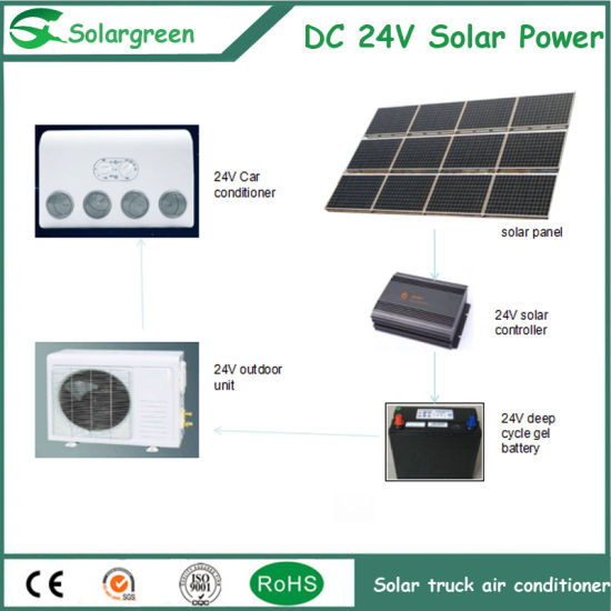 China 24V Solar Powered Mini Portable Vehicle Air