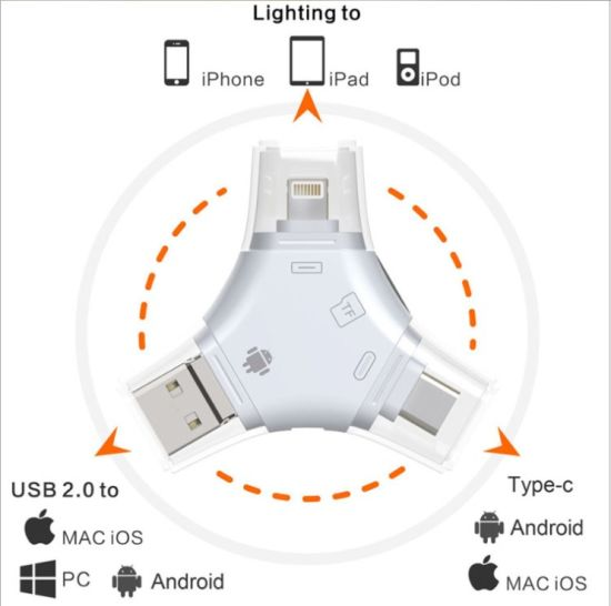 Type-C USB Apple Android Smart Card Reader for Memory Card